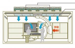 ハイブリッド手術室向け空調システム